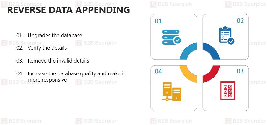 Reverse Data Appending